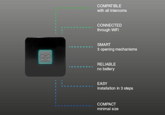 Monkey-smartkey-system-details