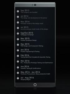 Symentium Smartphone schedual