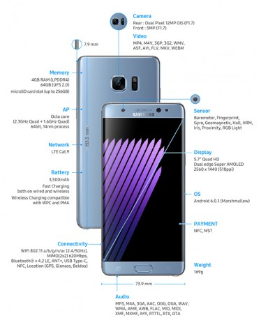 GalaxyS6edge+:Note5_Spec(individual)